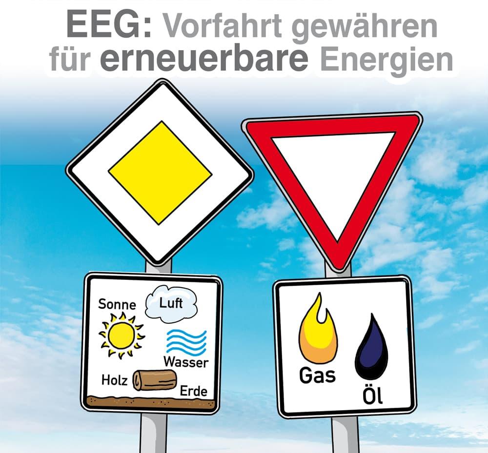 EEG: Vorfahrt für erneuerbare Energien