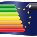 EU-Label für Haushaltsgeräte