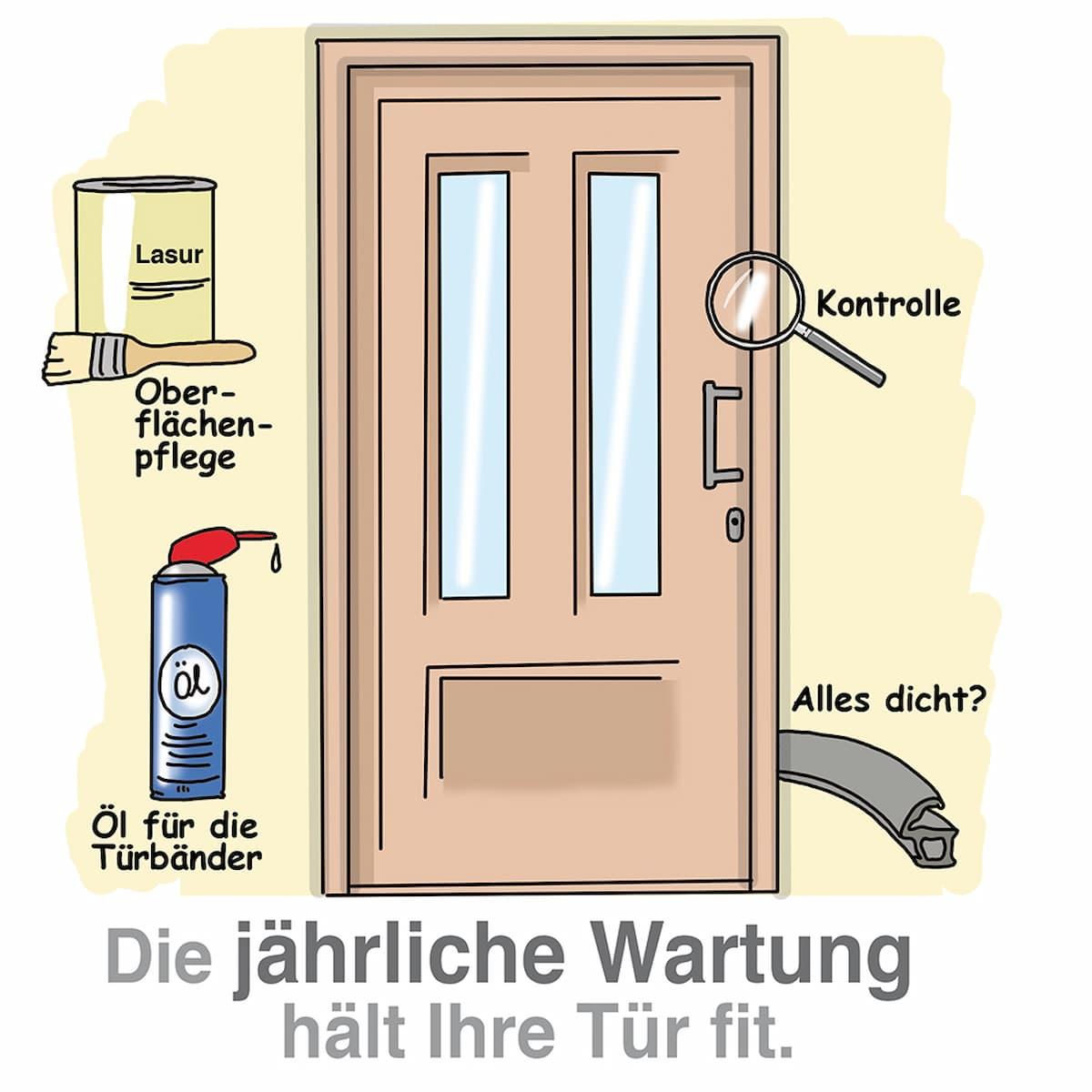 Haustüren sollten regelmäßig gewartet werden und auf Dichtigkeit überprüft werden