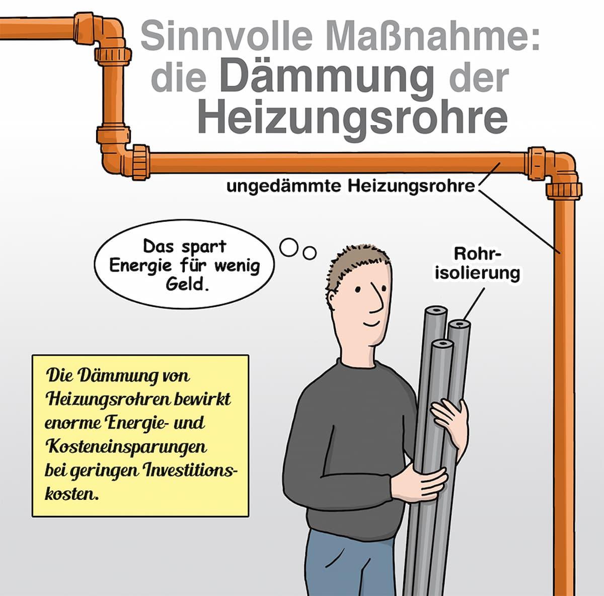 Heizungsrohre dämmen: Eine sinnvolle und kostengünstige Maßnahme