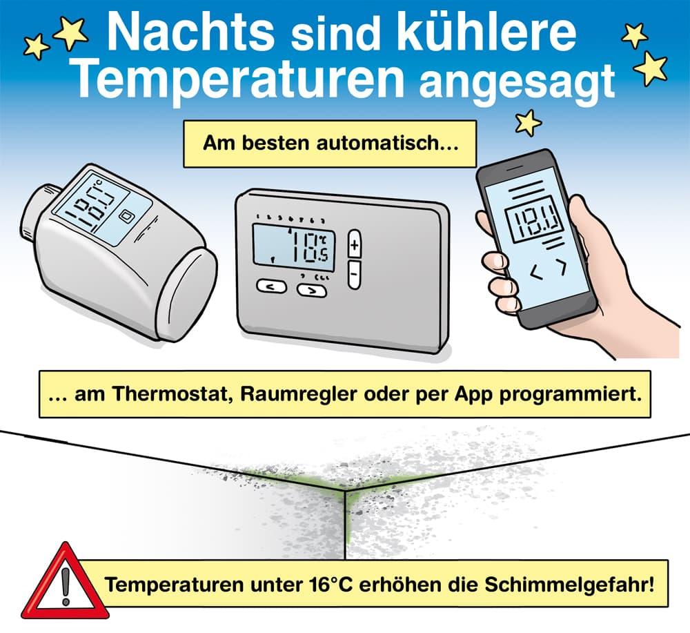 In der Nacht kann die Temperatur abgesenkt werden