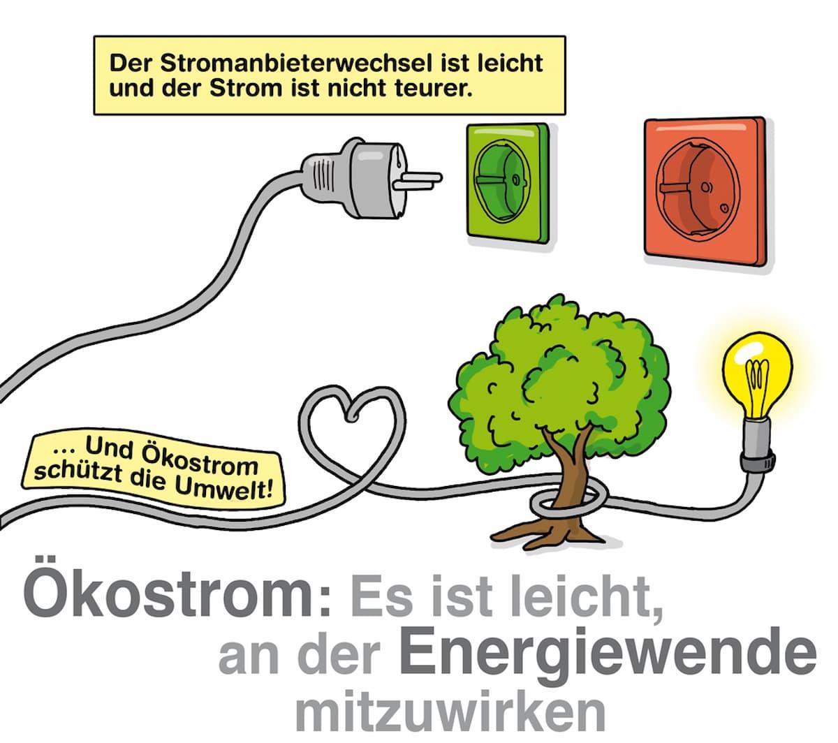 Ökostrom: Es ist leicht an der Energiewende mitzumachen