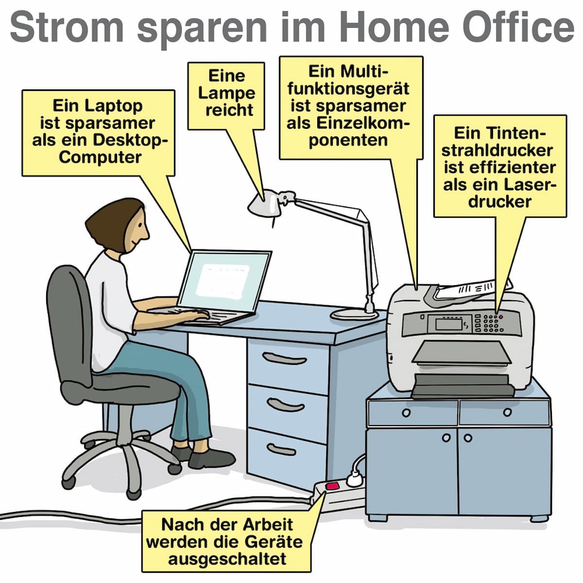 Strom sparen im Home-Office